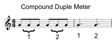 compound duple meter